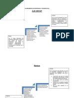 Planeamiento Estrátegico y Prospectiva