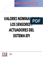 Interpretacion de Flujo de Datos, Valores Nominales de Los Sensores y Actuadores Del Sistema ETI. 187 Pag