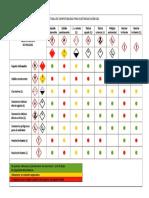 TABLA DE COMPATIBILIDAD QUIMICA.docx