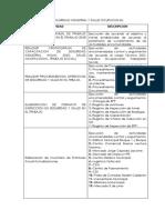 Actividades -Jefe de Seguridad Industrial y Salud Ocupacional