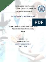 Cadena Epidemiologica MENIGITIS MENINGOCOCIA Y ZIKA