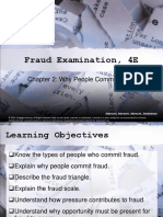 Chapter 2 fraud examination