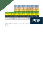 Modal Interchanges Function