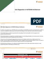 UDS Vehicle Diagnostics in AUTOSAR Software