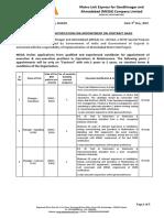 Official Notification for Gujarat Metro Rail Recruitment