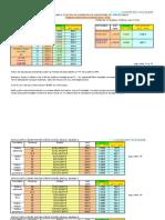 Indici de Actualizare 2017-2018 - Vol.1-Cap.1-6-Cladiri Rezidentiale
