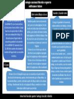 infograma 2