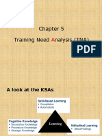 5. Training Need Analysis (TNA)