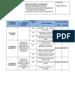 Cronograma de Actividades Administración y Recuperación de La Cartera de Crédito