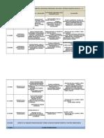 Copia de Planificación Paralelos 1,2,3, 4 y 5 Ci 2018 2019