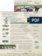 Fetzer Vineyards Force for Good Day Infographic