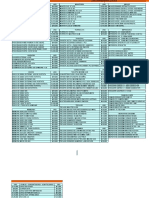 Lista de perifericos