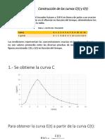 Ejemplo 13-1 Construcción de Las Curvas C(t) y E(t)