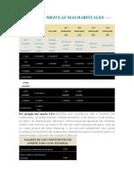 TABLA DE DOSIFICACIONES.docx