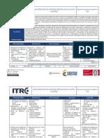 11. Caracterizacion Gestion de Evaluacion y Control