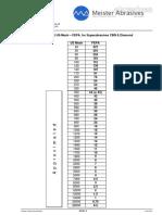 Comparison Chart US-Mesh vs. FEPA