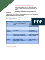 Imprimir Imagenes de Receptores Adrenergicos y Colinergicos Farmacologia