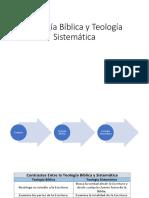 Teología Bíblica y Teología Sistemática