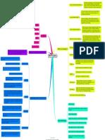 Mindmapping.pdf