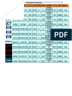 Tabla Comparativa de Port a Tiles
