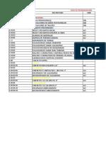 Exel Comparativo Con Projec 15