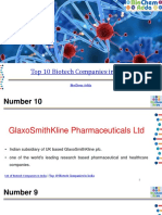 List of Top 10 Biotech Companies in India