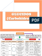 GLUCIDOS ANUAL BIEN.ppsx