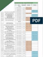 Revised Edexcel Timetable
