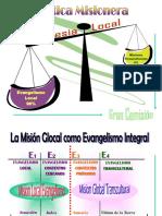 La Mision Como Evangelismo Integral (GLOCAL)