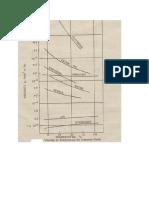 Viscosity vs. Temperature for Common Fluids