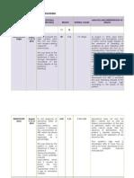 DHF IV2 DxLabs
