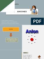 ANIONES