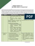 2 Lampiran A_Perbedaan SAK ETAP vs IFRS for SMEs (2015)_Final