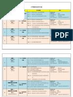 2016年Year 6历史全年计划.docx