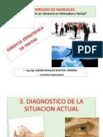 3. Sit. Actual Gerencia Estrategica de Ventas U Maizales