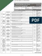 PPSC  Advt 13-2018- 25-04-2018