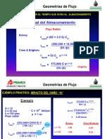 Curso Caracterización Dinámica UANL Agosto 16 2012