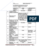 246810768-Tabla-de-Terminos-Procesales-de-La-Ley-27444.pdf