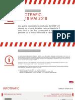 Les prévisions du trafic pour la journée du 19 mai 2018