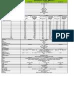 Descritivos Tecnicos TGX 28 29 e 33 440