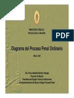 46c51e_Flujograma 2.pdf