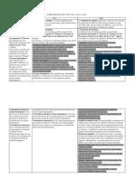 Comparacion de La Dg 2013 -2014 -2018