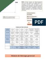 Psicologia Organizacional Empresarial