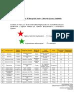 Medicamentos Registro Sanitario Vigente Condición de Venta Receta Médica Cheque.pdf