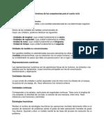Glosario de Términos de Las Competencias Para El Cuarto Ciclo