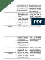 FastParking Finder & MedicControl (1)