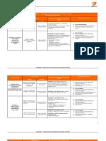 Organizador_ICSE_1_2018.pdf