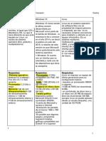 Trabajon Practico Nro3 Pastorino-Pereyra- 2doC Sagrado Corazón