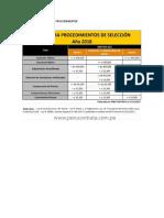 DOCUMENTO DE TIPOS DE PROCEDIMIENTOS.docx