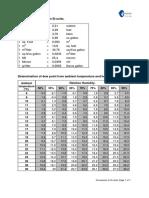 conversion_to_si_units.pdf